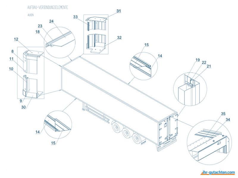 LKW-Gutachten-Software